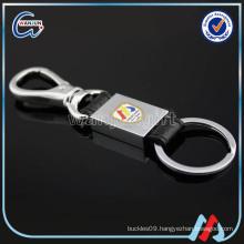 Keychains Keychain Links