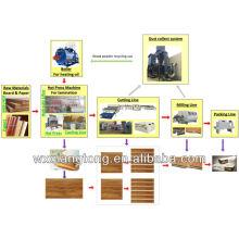 Ligne de production de planchers stratifiés / Parquet en bois parquet stratifié