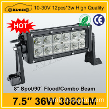 Cheap top quality 12V 36W most powerful led light bar