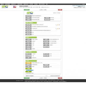 Power Supply Cord USA Import Data