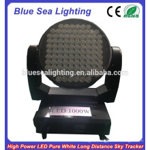Outdoor police military rotation marine led search light 1000w