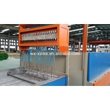 Alloy Wire Heat Treatment Line