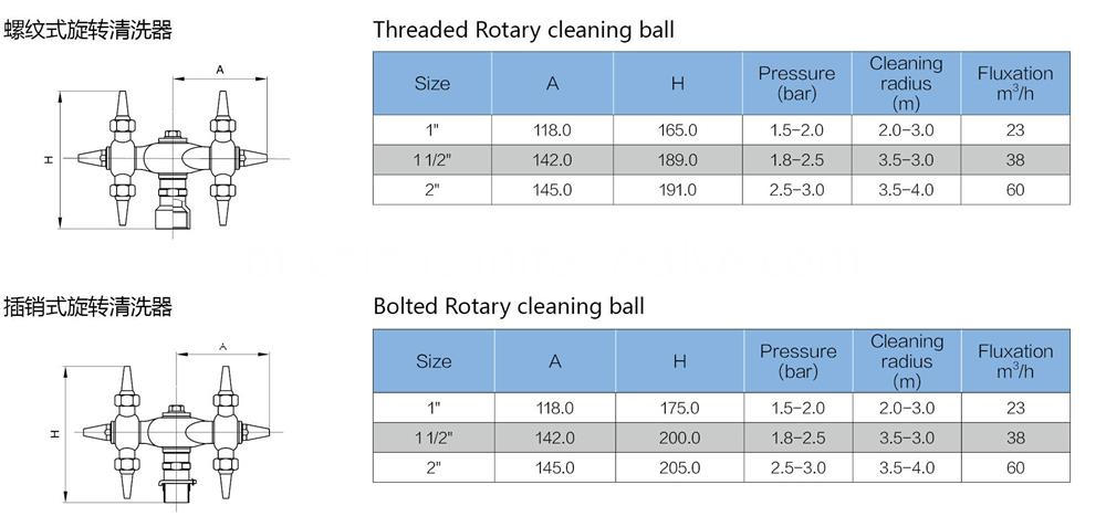 sanitary threaded rotary cleaning ball