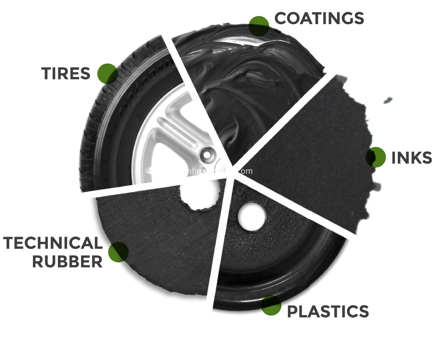 Pigment Carbon Black For Industrial Coating