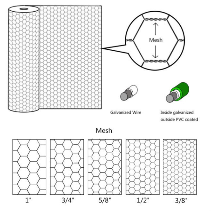 hexagonal mesh netting