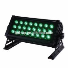 Outdoor waterproof LED flood light,IP65 rgb led garden light 24w