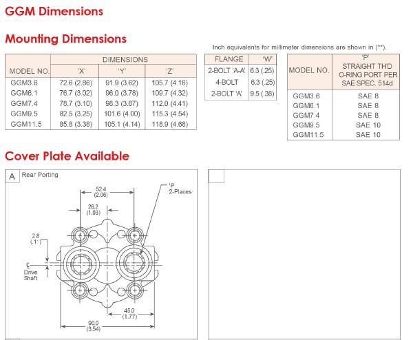 GGM Dimension