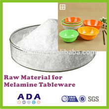 Raw material for melamine plate
