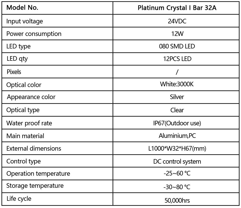 Platinum Crystal I Bar 32A