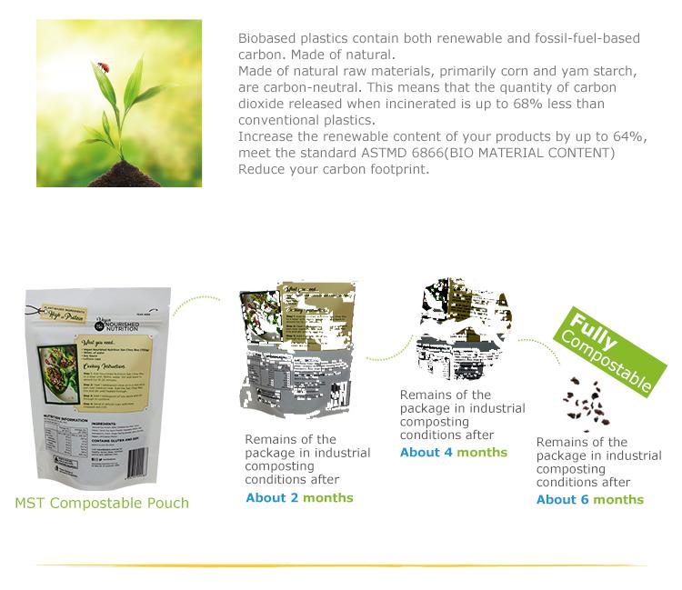 Bio Food Bag 05