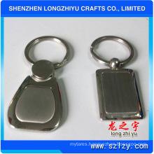 Custom Metal Blank Keychain Manufactures Keychain Wholesale