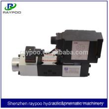 china type atos hydraulic valve