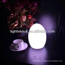 Светильник светодиодный яйцо