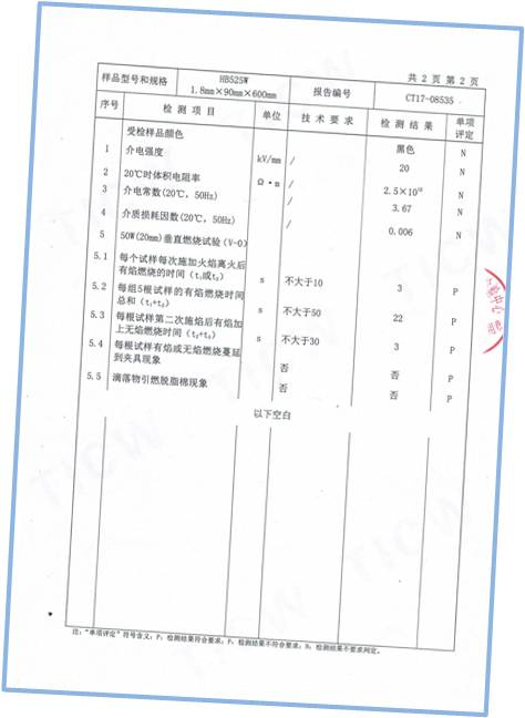 Testing Report of SINOFUJI Mastic Tape Pad Issued by  National Authorized Body 3
