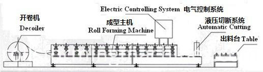 t bar roll forming machine03