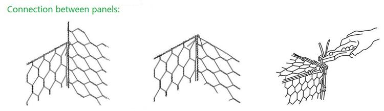 gabion connect