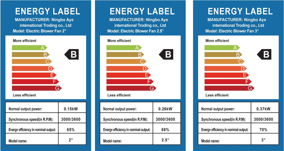 Energy Label of Blower Machine