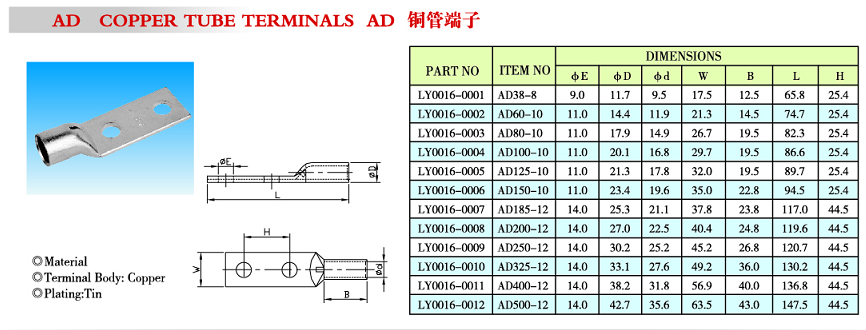 AD COPPER TERMINALS