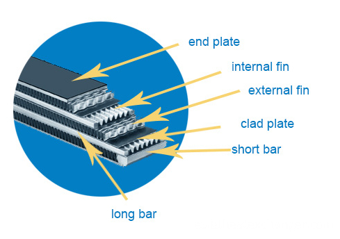Aluminum Plate Bar Cooler Structure