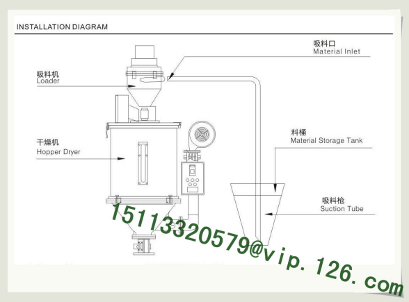 Euro Hopper Feeder installation Diagram
