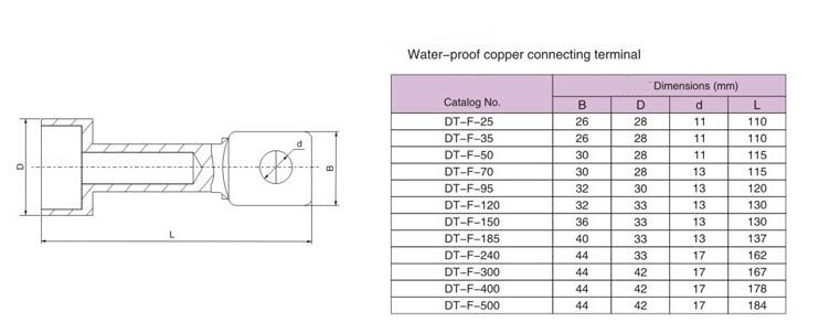 Water-proof Copper Connecting Terminal