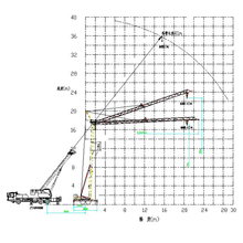 self installation, stable rotation and convenient movement tower crane TK13 mobile crane