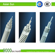 Bare Aluminum Conductor AAC/AAAC Steel Reinforced ACSR Wire