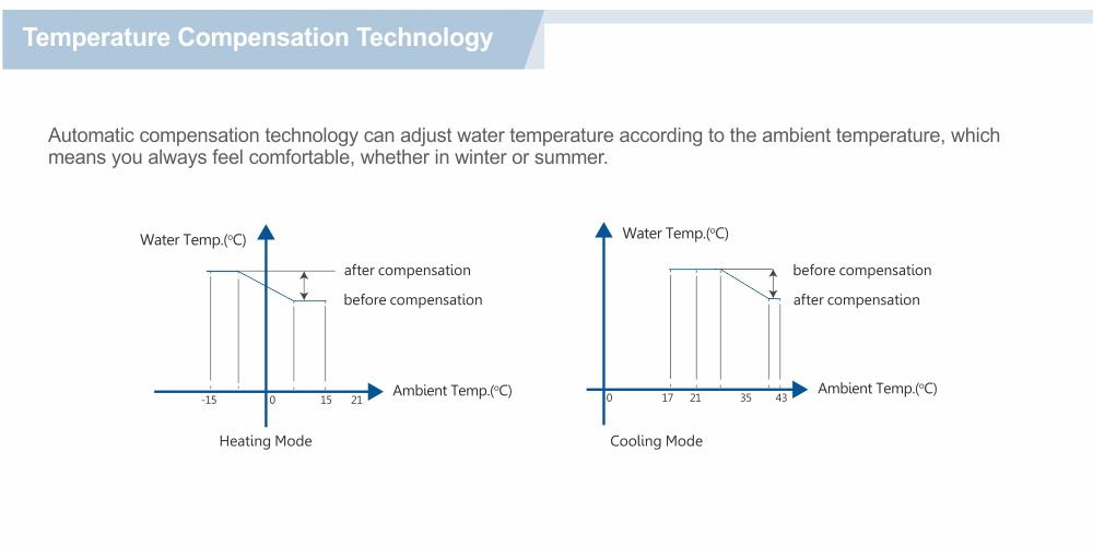 best pool heat pump water heater