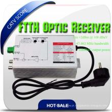 FTTH Receptor de fibra óptica de saída CATV de 2 vias