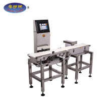 Automatic Check Weigher machine ship to Kyrgyzstan