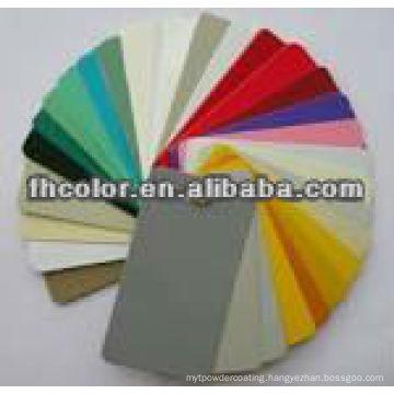wrinkle texture finish coating paint