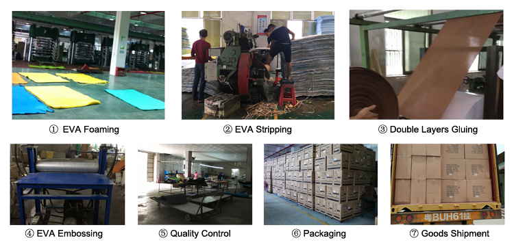 Customized Yoga Mat Production Process