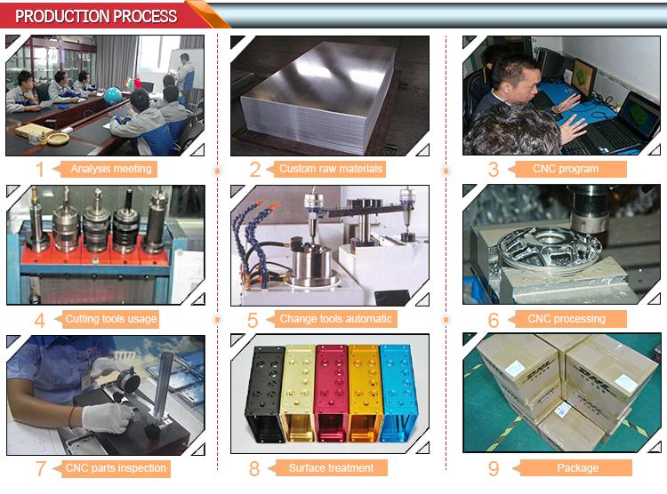 CNC machining production process