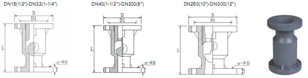 Flanged ball check valve data
