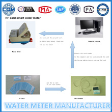 Stepped Tariff Prepaid Water Flow Meter (LXSIC-20)