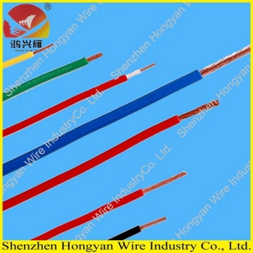 PVC Insulated Electric Cable dan Copper Wire