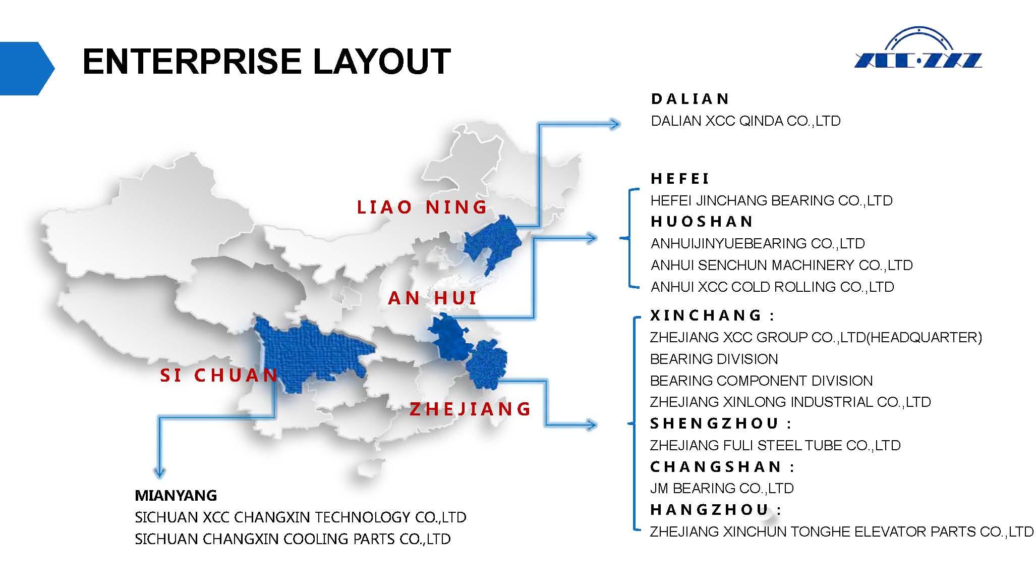Enterprise Layout