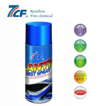car anti-fog agent