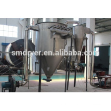 Silicon carbide flash dryer
