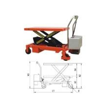 Hydraulic trolley lift platform