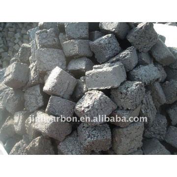 carbon electrode paste for ferronickel