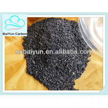 sponge iron used for boiler feed water