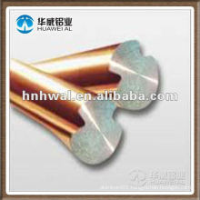 copper stranded wire for grounding wire