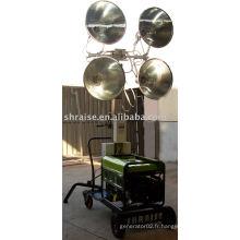 Tour d'éclairage RZ3500ZMC (tour d'éclairage, tour d'éclairage mobile, tour d'éclairage portable)