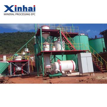 Introdução do equipamento do equipamento da lixiviação do ouro / equipamento da recuperação do ouro