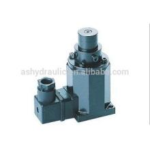 Rexroth пропорциональный клапан электромагнитный GV40-4-A,GV40A4-A,GV40B4-A,GV40E4-A