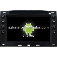 Android System lecteur dvd de voiture pour Renault Megane avec GPS, Bluetooth, 3G, ipod, jeux, double zone, contrôle du volant