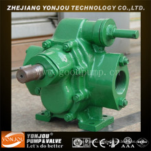 KCB/2cy Gear Pump