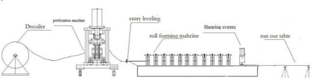 shutter door machine 2