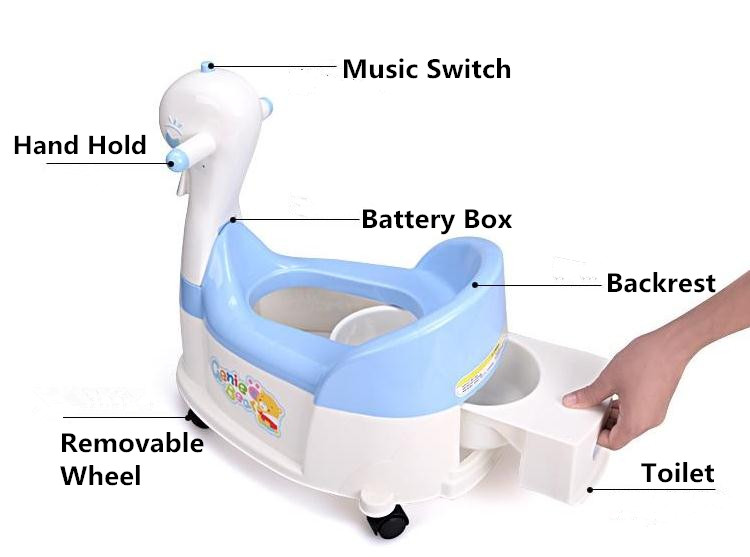 Plastic Potty Seat